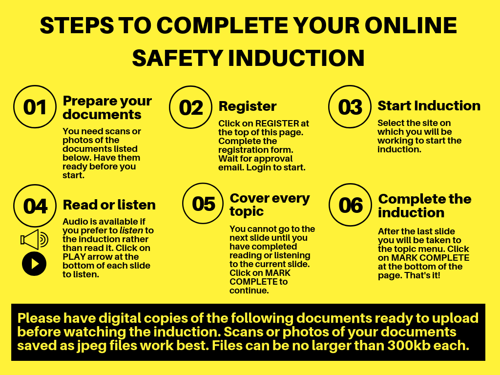 Steps to complete your online safety induction